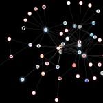 Développée par Firefox, Collusion représente sous forme d'arbre le tracking online et la façon dont les données de navigation sont centralisées par des sites tiers de publicités/marketing